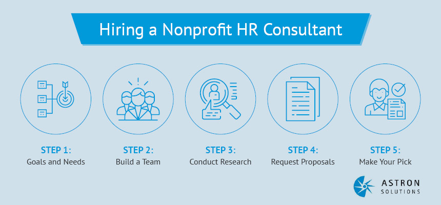 Follow these steps for finding the right HR consultant for your nonprofit.