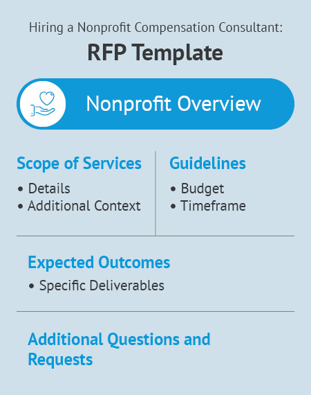 Use this RFP template to hire a compensation consultant for your nonprofit.