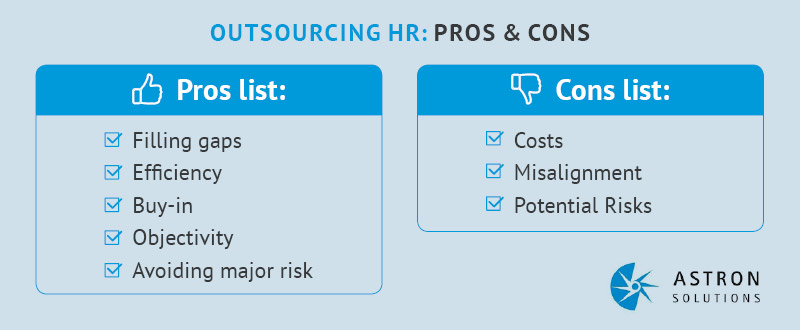 Consider these pros and cons to hiring an HR consulting firm or outsourcing service.