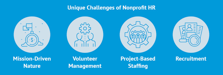 There are a few key differences between human resources for nonprofits and for businesses.